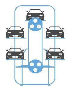 Роторный паркинг