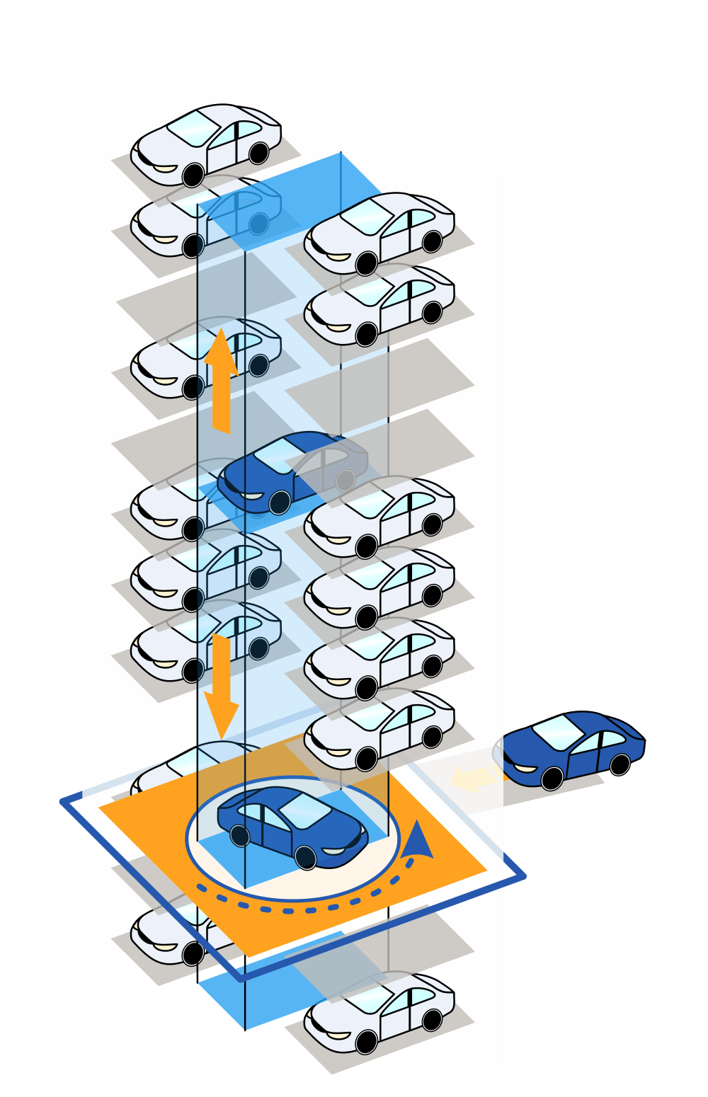 Механизированные парковки. Башенный паркинг.