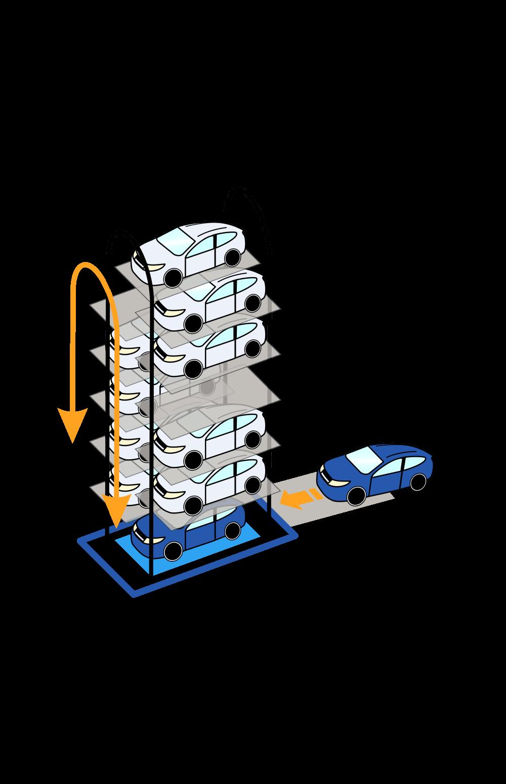Механизированные парковки. Роторный паркинг.